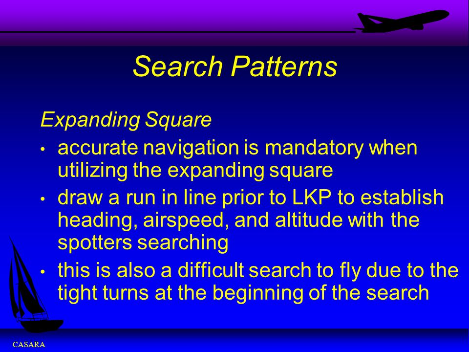 Search Patterns Expanding Square
