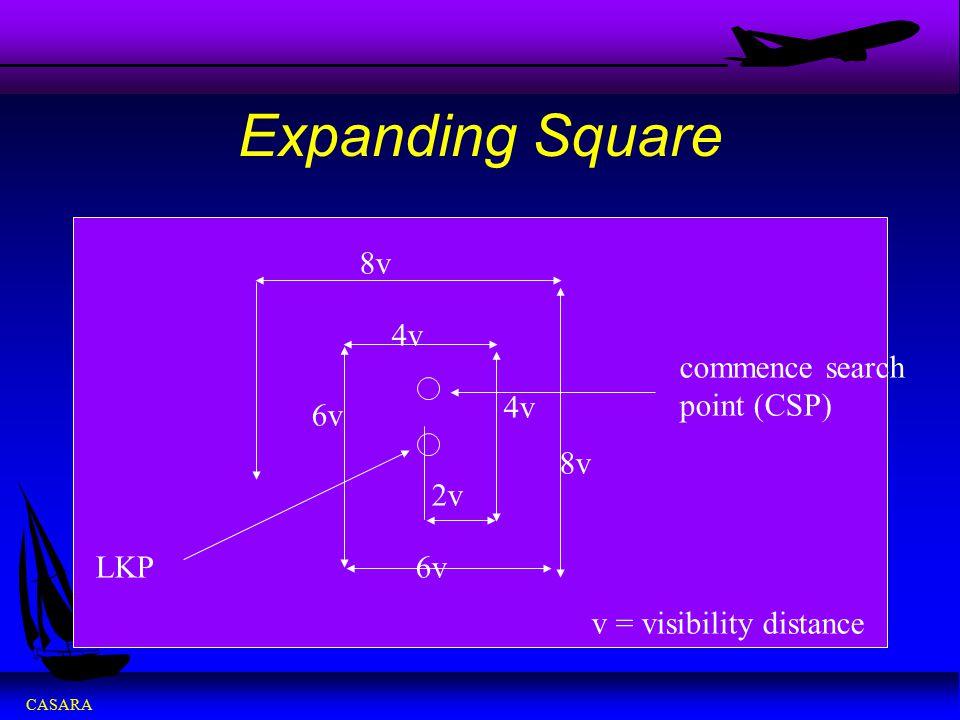 Expanding Square 8v 4v commence search point (CSP) 4v 6v 8v 2v LKP 6v