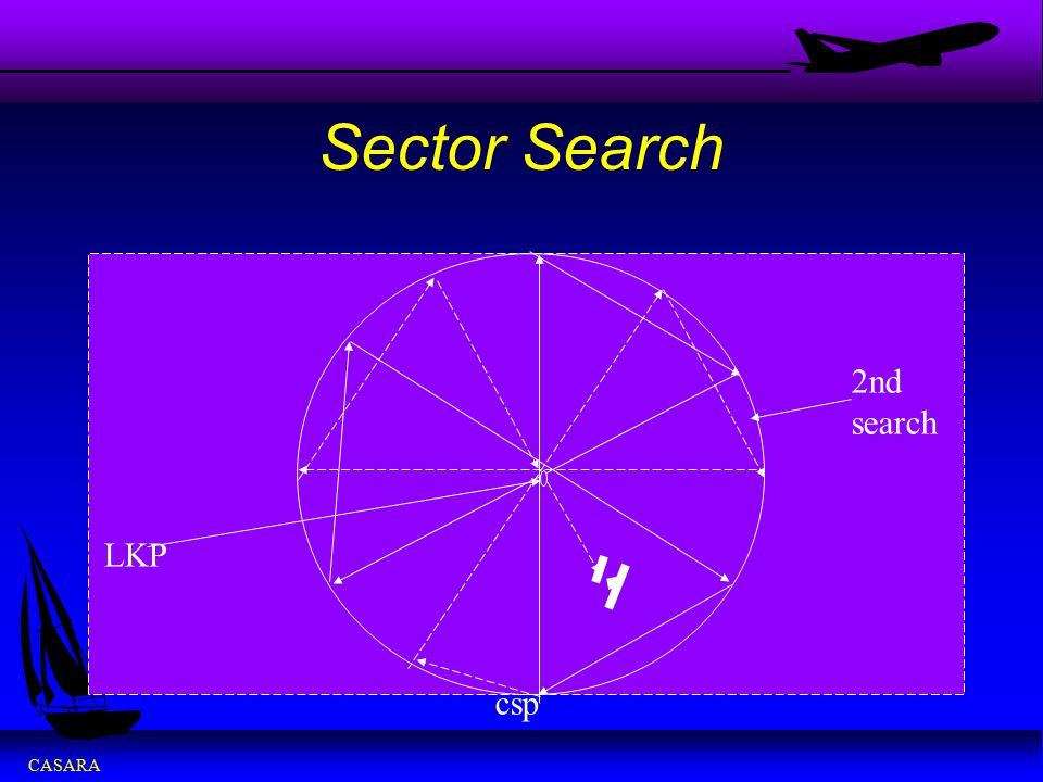 Sector Search 2nd search LKP csp