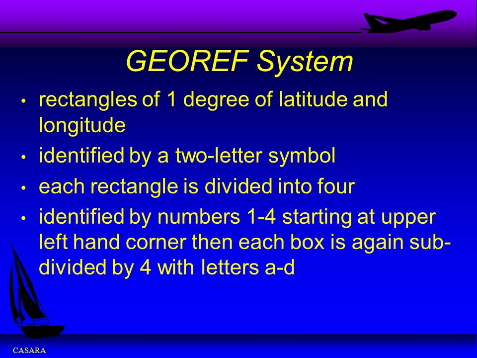 GEOREF System rectangles of 1 degree of latitude and longitude