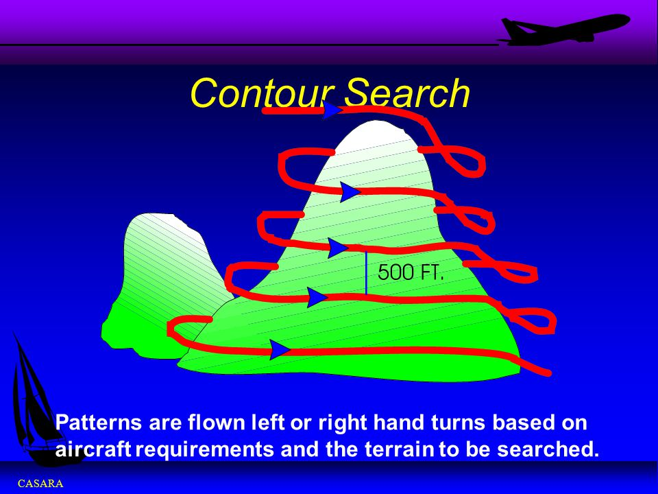 Contour Search Patterns are flown left or right hand turns based on