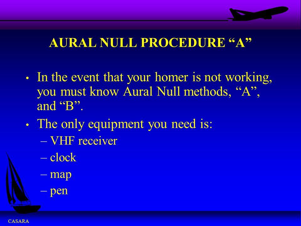 AURAL NULL PROCEDURE A