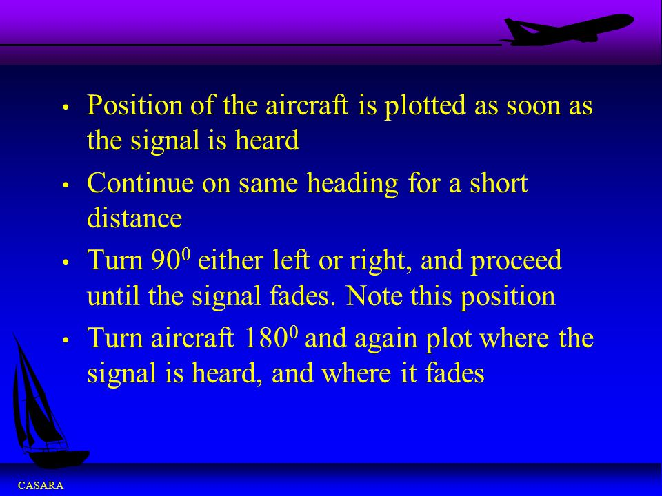 Position of the aircraft is plotted as soon as the signal is heard