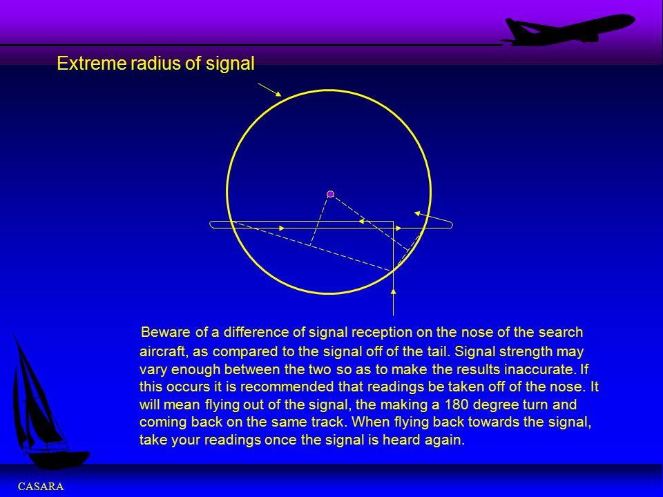 Extreme radius of signal