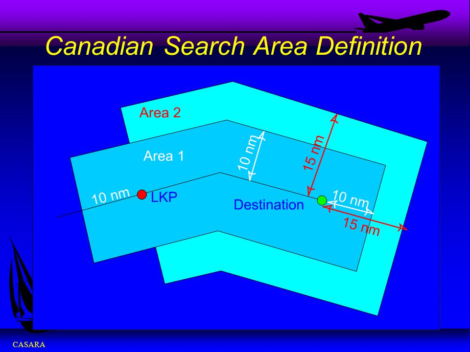 Canadian Search Area Definition