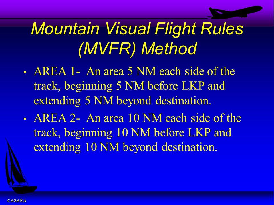 Mountain Visual Flight Rules (MVFR) Method
