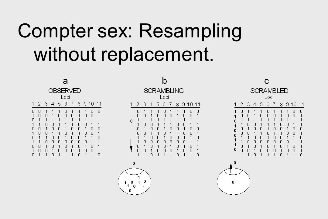 Compter sex: Resampling