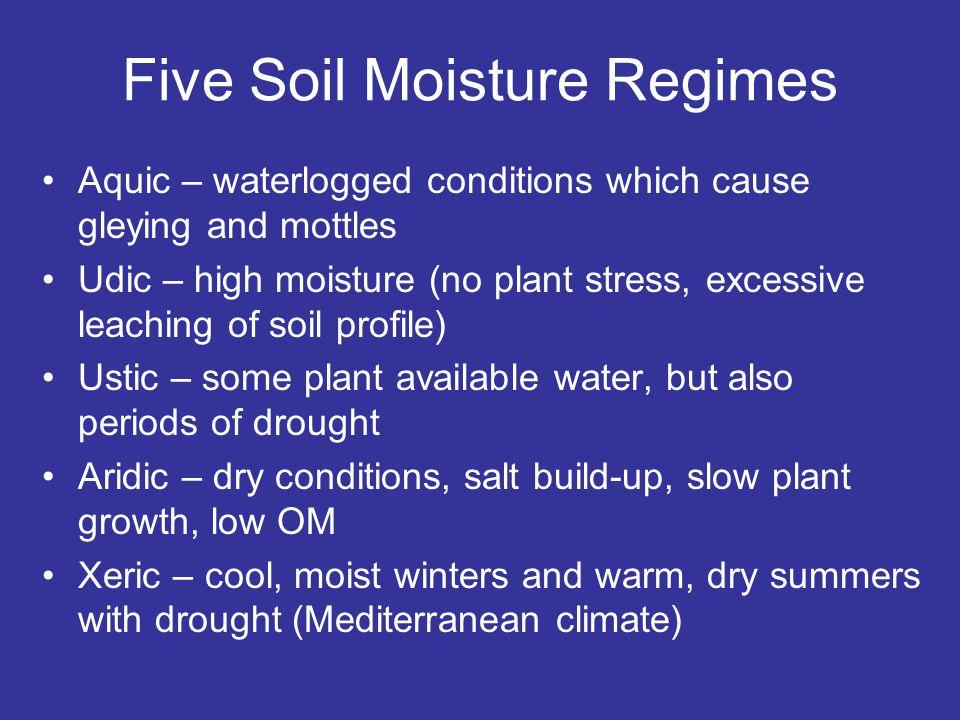 Five Soil Moisture Regimes