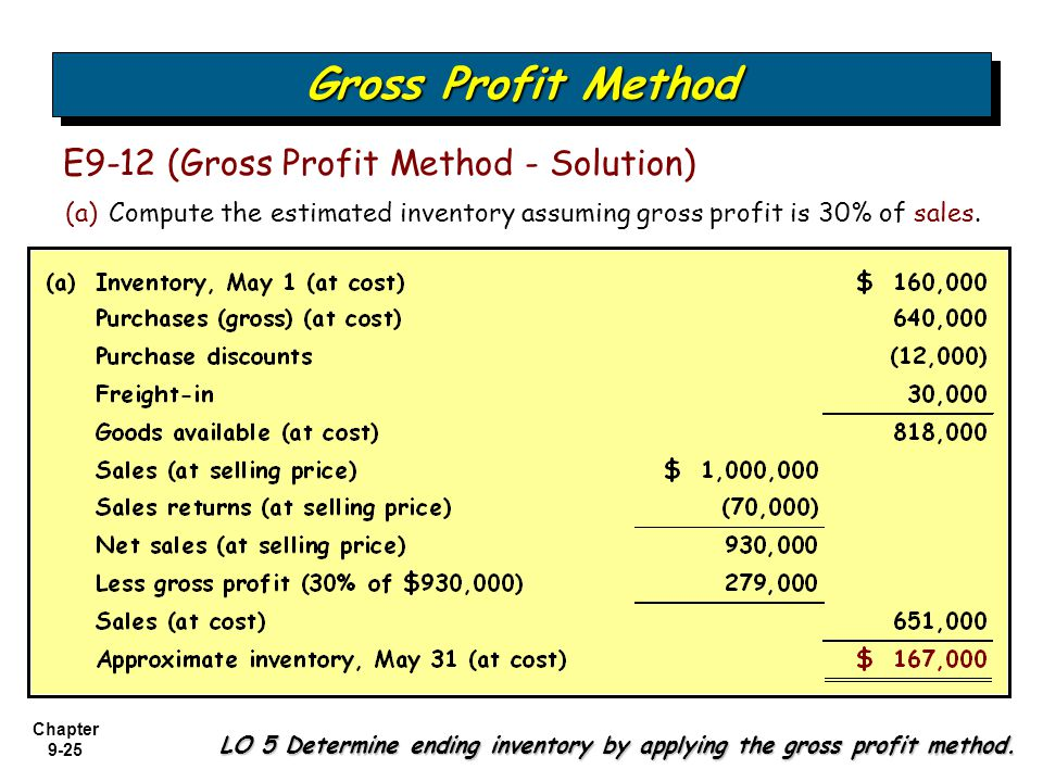 Gross Profit Method E9-12 (Gross Profit Method - Solution)