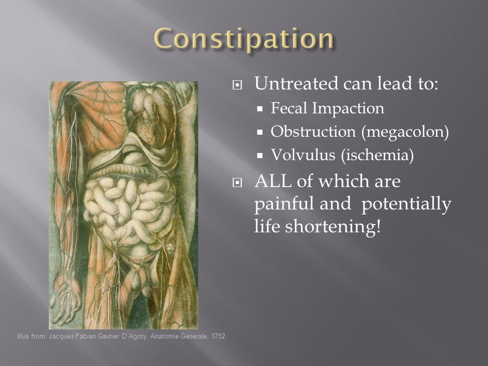 Constipation Untreated can lead to: