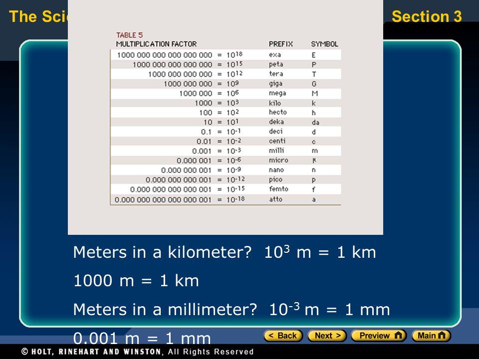 Meters in a kilometer 103 m = 1 km