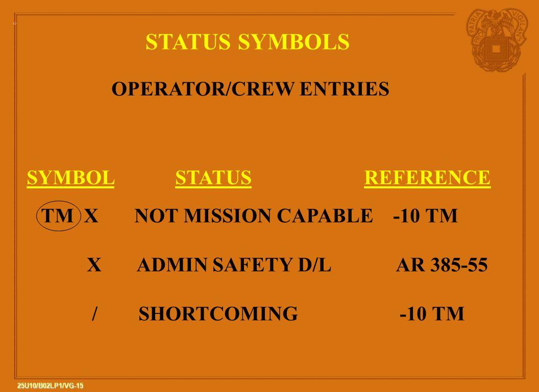 STATUS SYMBOLS OPERATOR/CREW ENTRIES SYMBOL STATUS REFERENCE