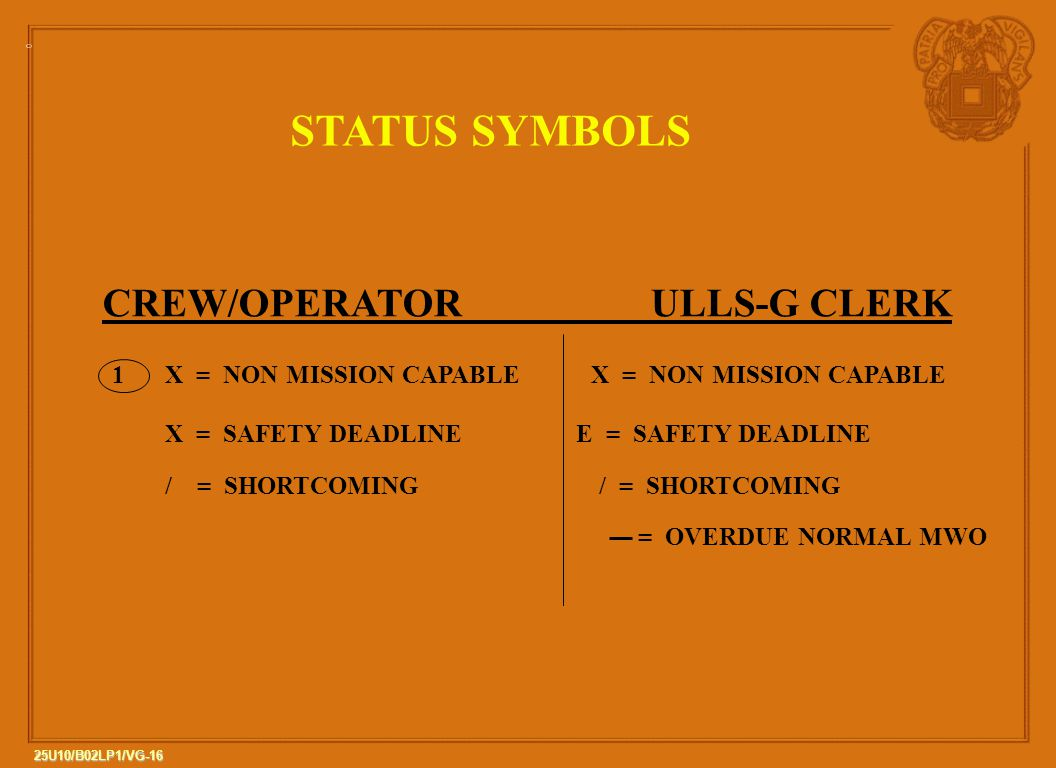 STATUS SYMBOLS CREW/OPERATOR ULLS-G CLERK 1