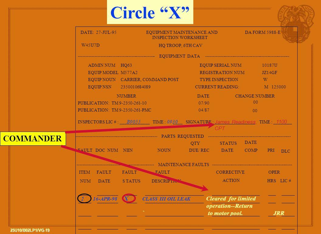Circle X COMMANDER operation--Return ` to motor pool. JRR B9055 0930