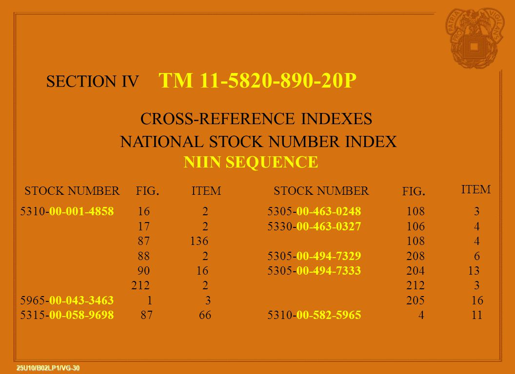 TM 11-5820-890-20P SECTION IV CROSS-REFERENCE INDEXES