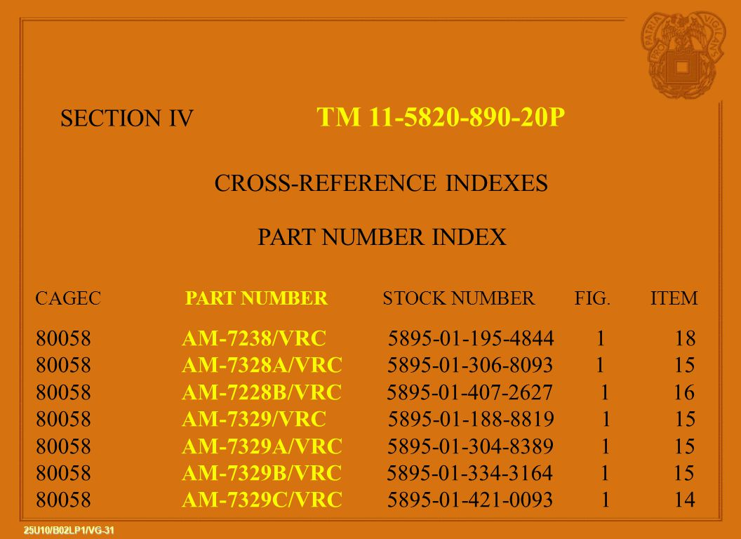 CROSS-REFERENCE INDEXES