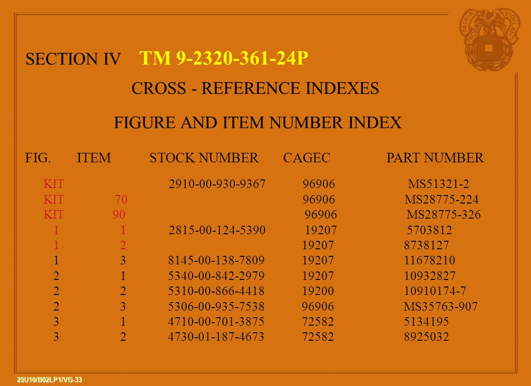 CROSS - REFERENCE INDEXES