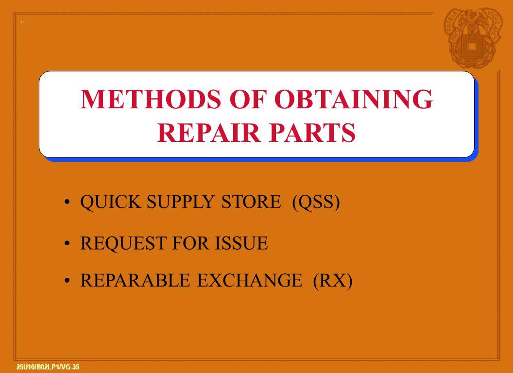 METHODS OF OBTAINING REPAIR PARTS