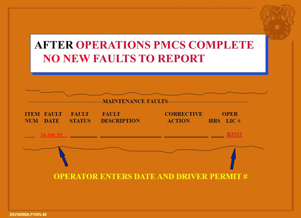 OPERATOR ENTERS DATE AND DRIVER PERMIT #