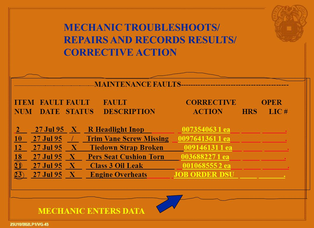 MECHANIC TROUBLESHOOTS/ REPAIRS AND RECORDS RESULTS/ CORRECTIVE ACTION