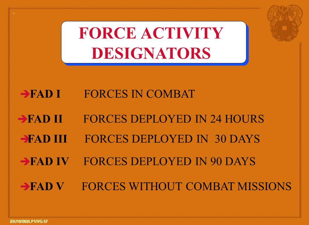 FORCE ACTIVITY DESIGNATORS