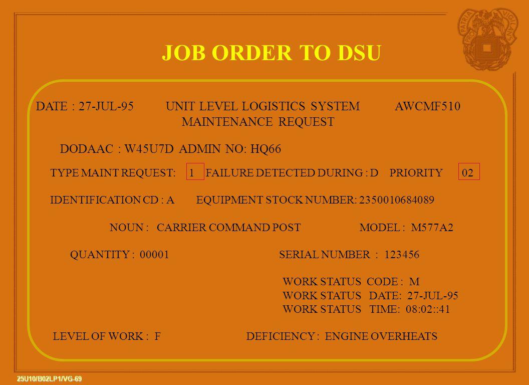 JOB ORDER TO DSU DATE : 27-JUL-95 UNIT LEVEL LOGISTICS SYSTEM AWCMF510