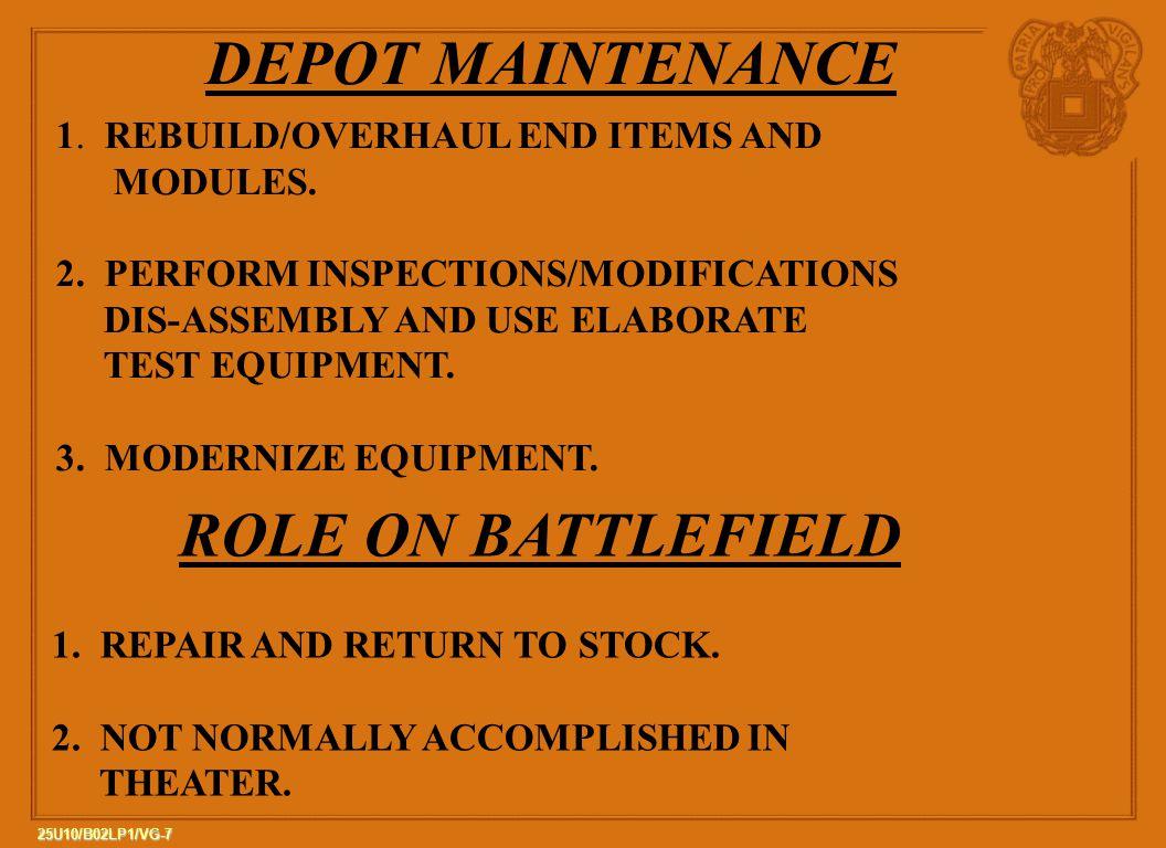 DEPOT MAINTENANCE ROLE ON BATTLEFIELD