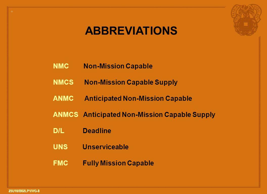 ABBREVIATIONS NMC Non-Mission Capable NMCS Non-Mission Capable Supply