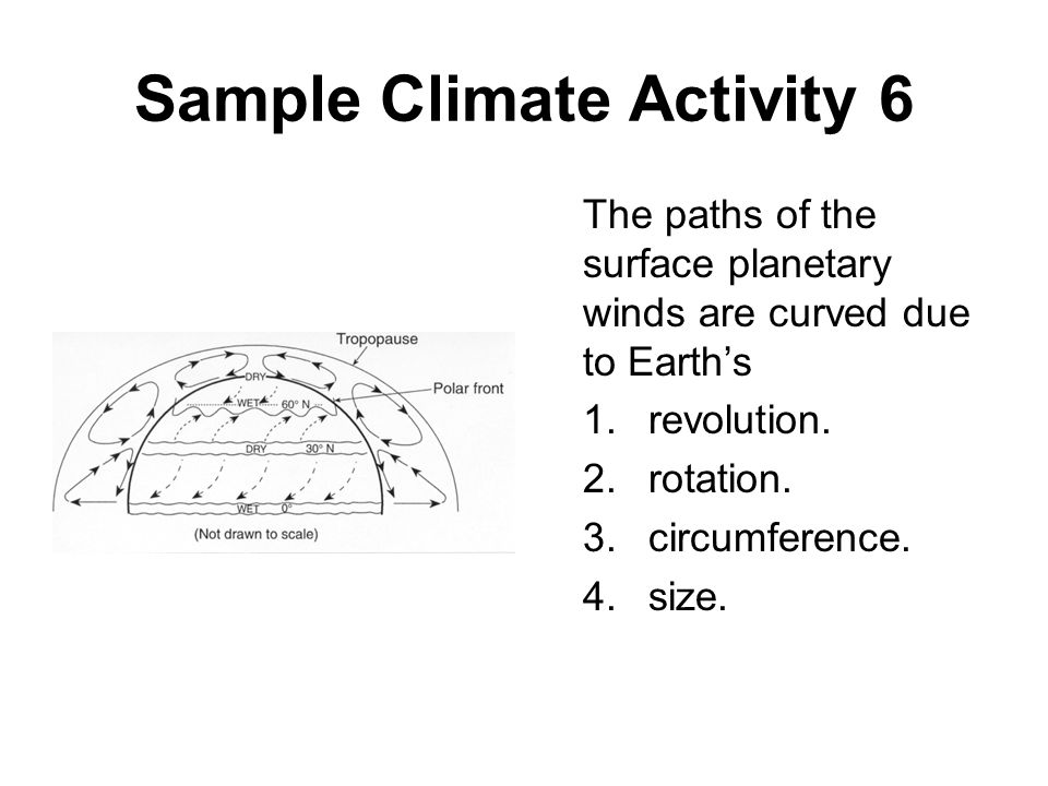 Sample Climate Activity 6