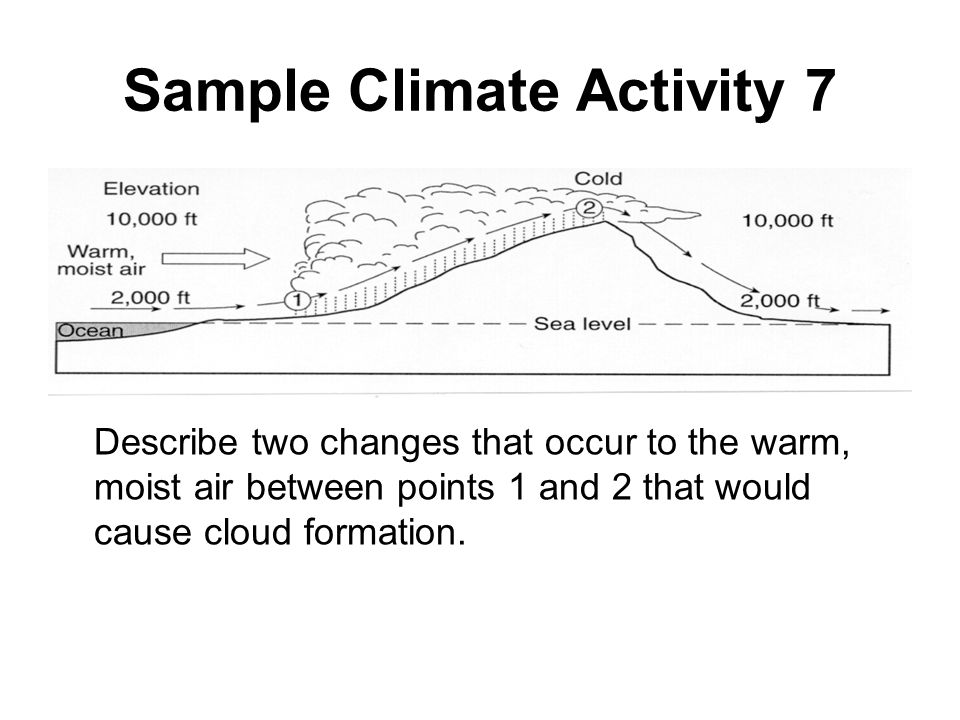 Sample Climate Activity 7