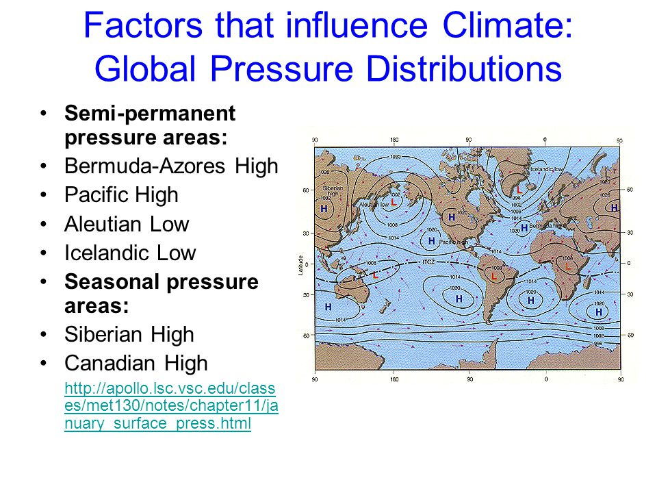 Factors that influence Climate: Global Pressure Distributions