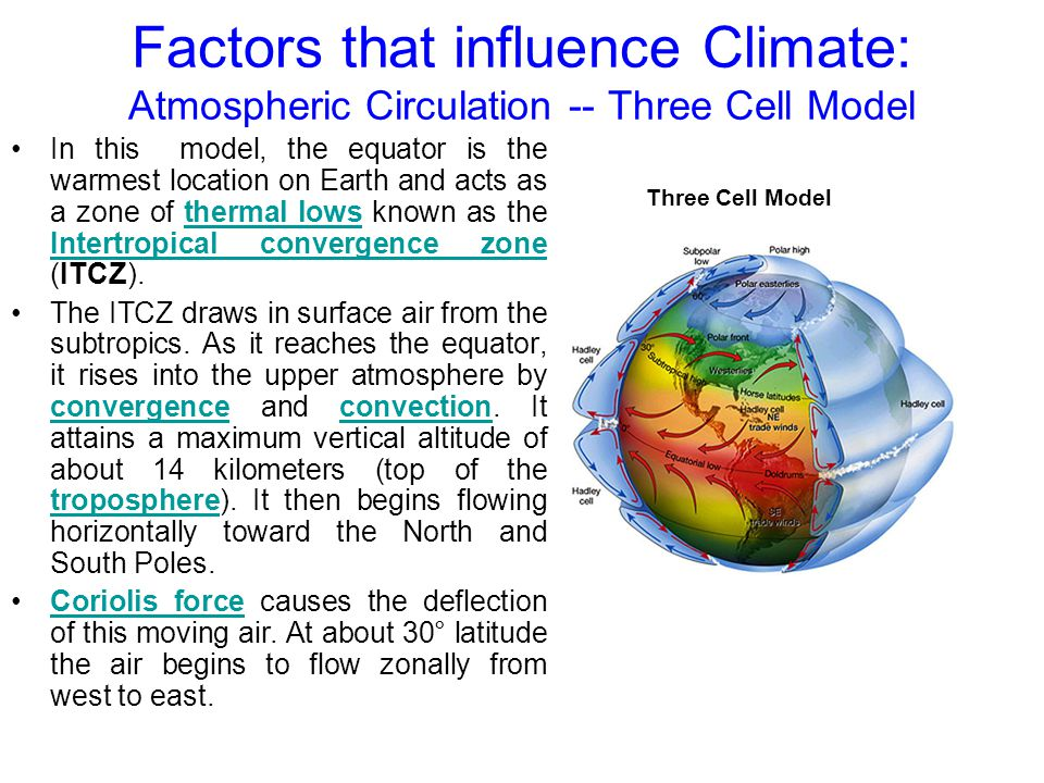 Factors that influence Climate: Atmospheric Circulation -- Three Cell Model