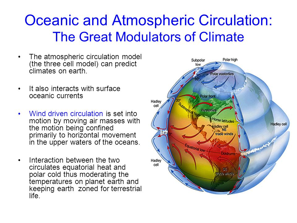 Oceanic and Atmospheric Circulation: The Great Modulators of Climate