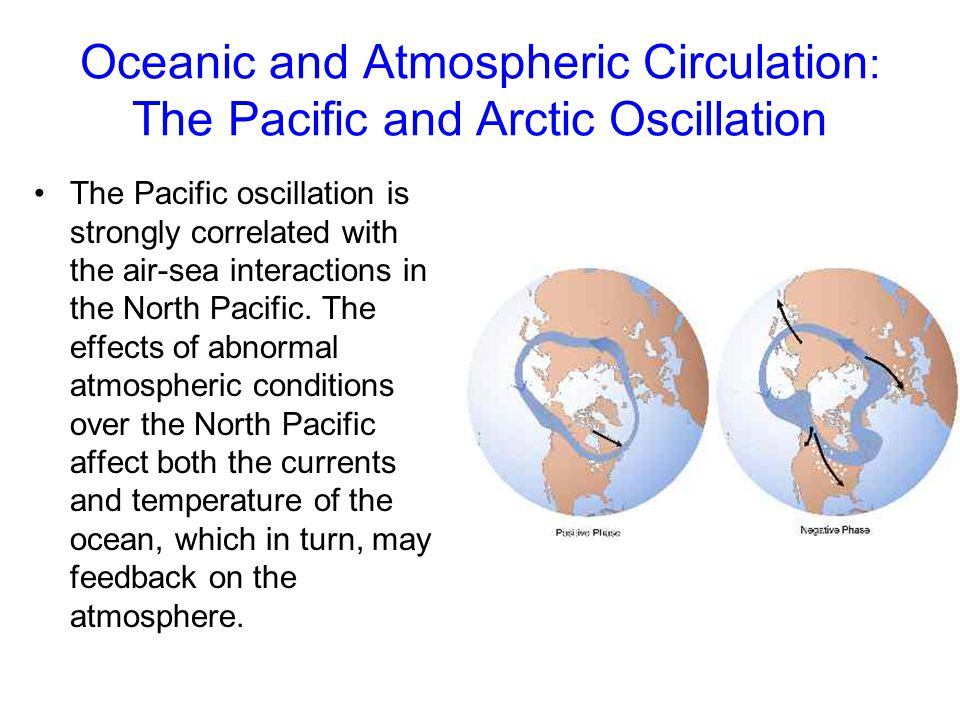 Oceanic and Atmospheric Circulation: The Pacific and Arctic Oscillation