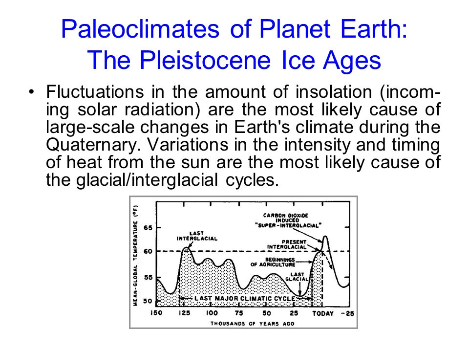 Paleoclimates of Planet Earth: The Pleistocene Ice Ages