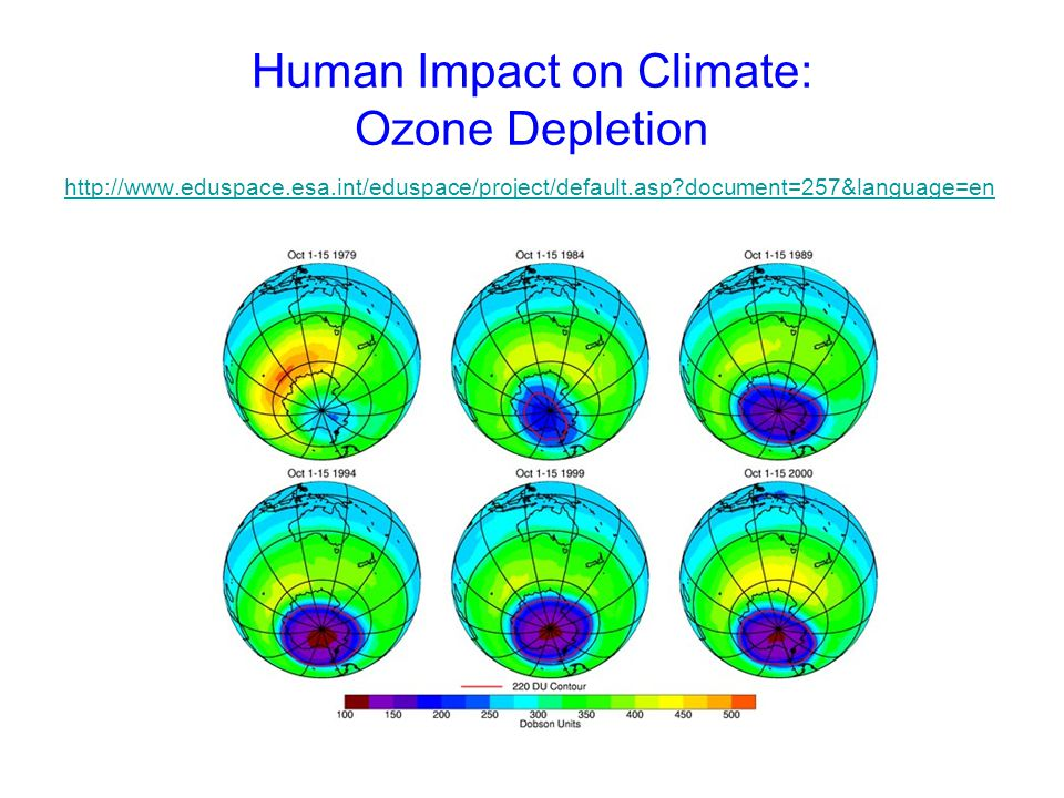 Human Impact on Climate: Ozone Depletion