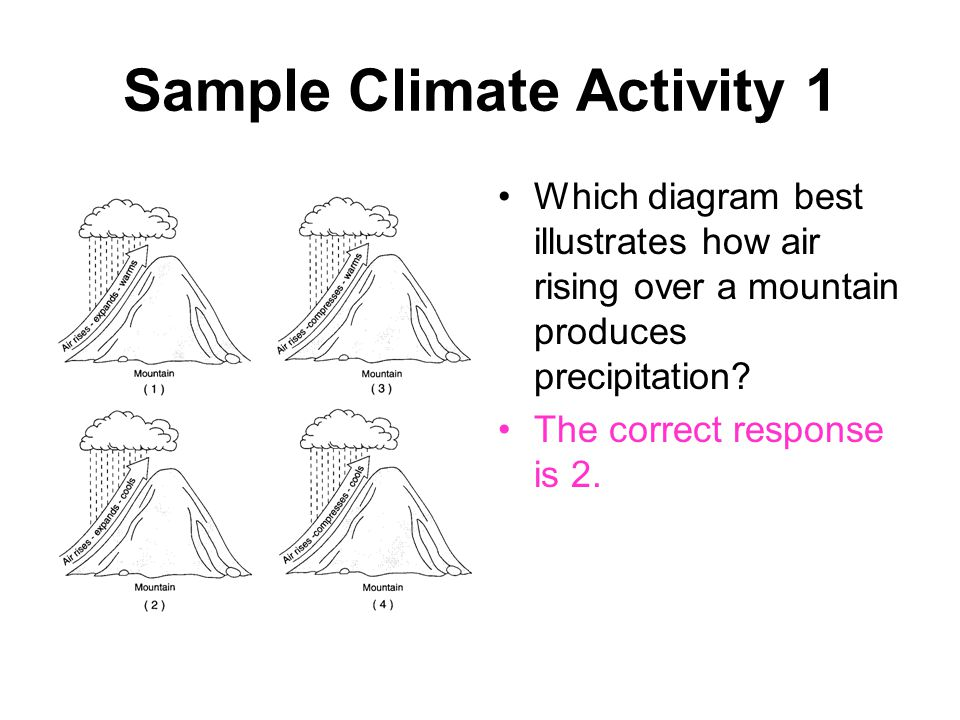 Sample Climate Activity 1