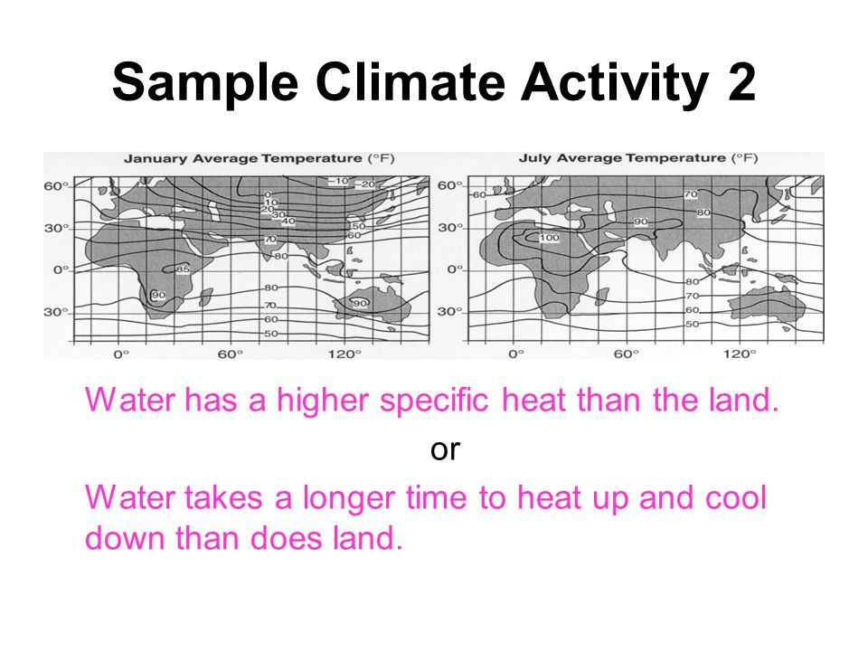 Sample Climate Activity 2