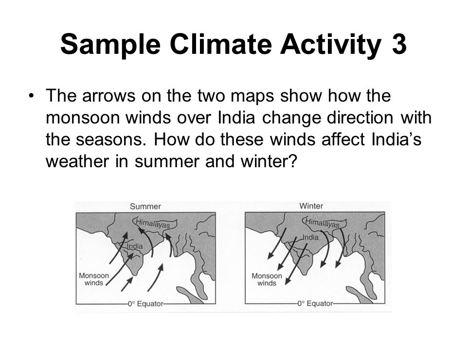 Sample Climate Activity 3