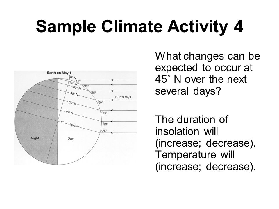 Sample Climate Activity 4