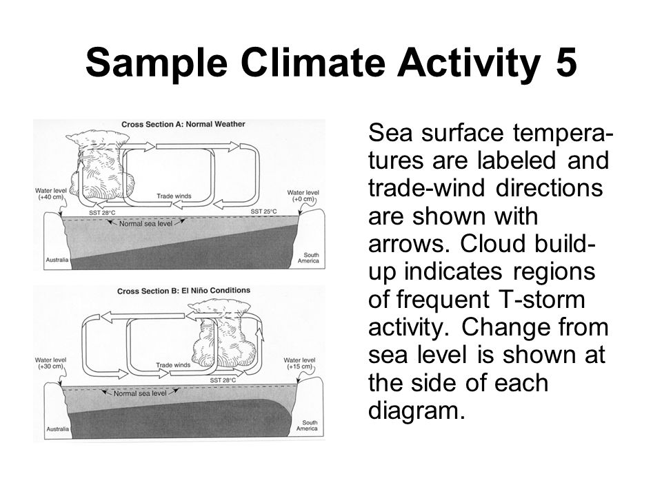 Sample Climate Activity 5