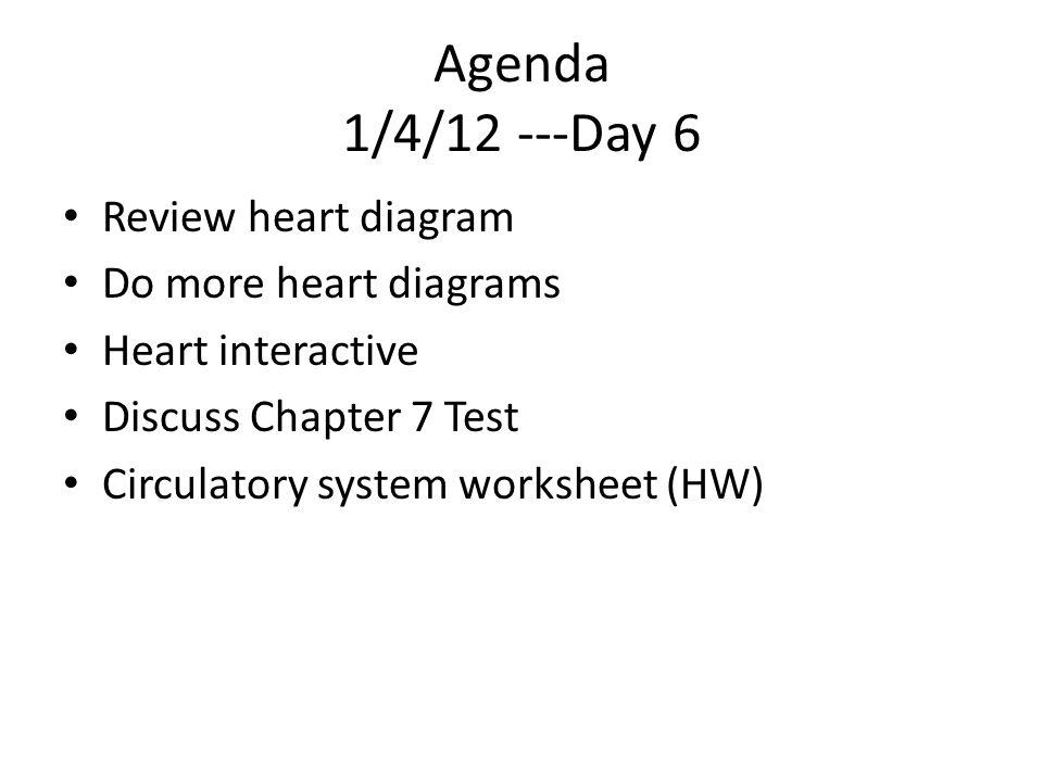 Agenda 1/4/12 ---Day 6 Review heart diagram Do more heart diagrams