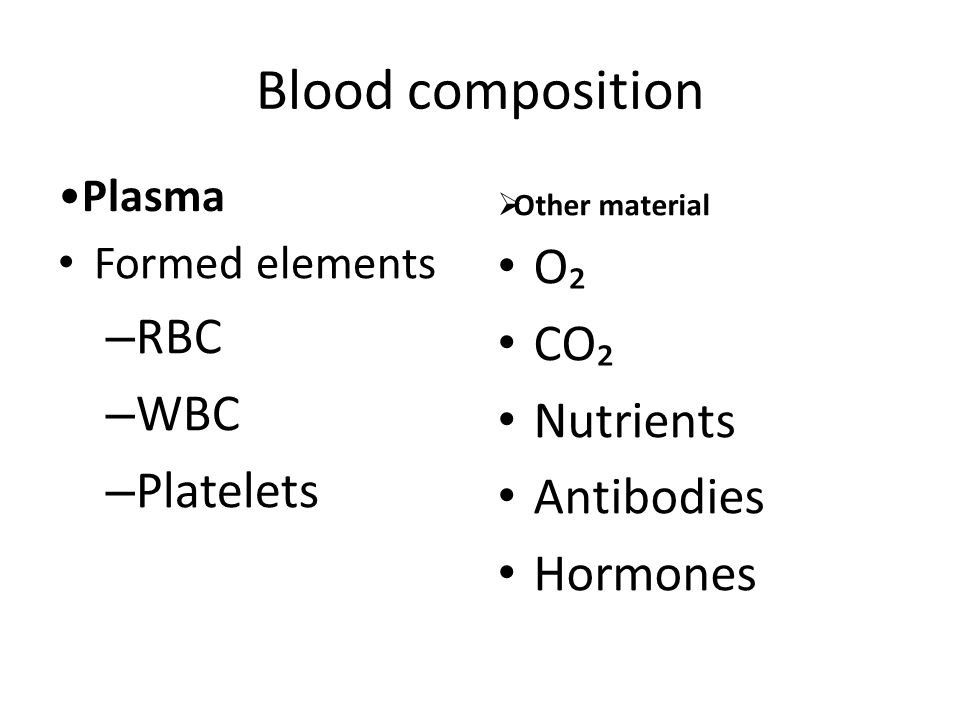 Blood composition O₂ RBC CO₂ WBC Nutrients Platelets Antibodies