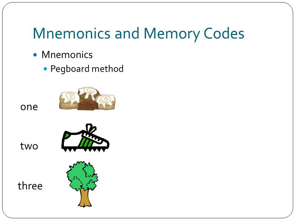 Mnemonics and Memory Codes