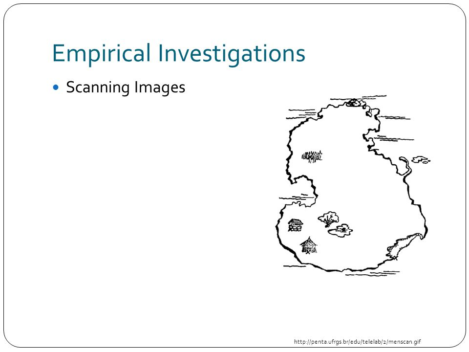 Empirical Investigations