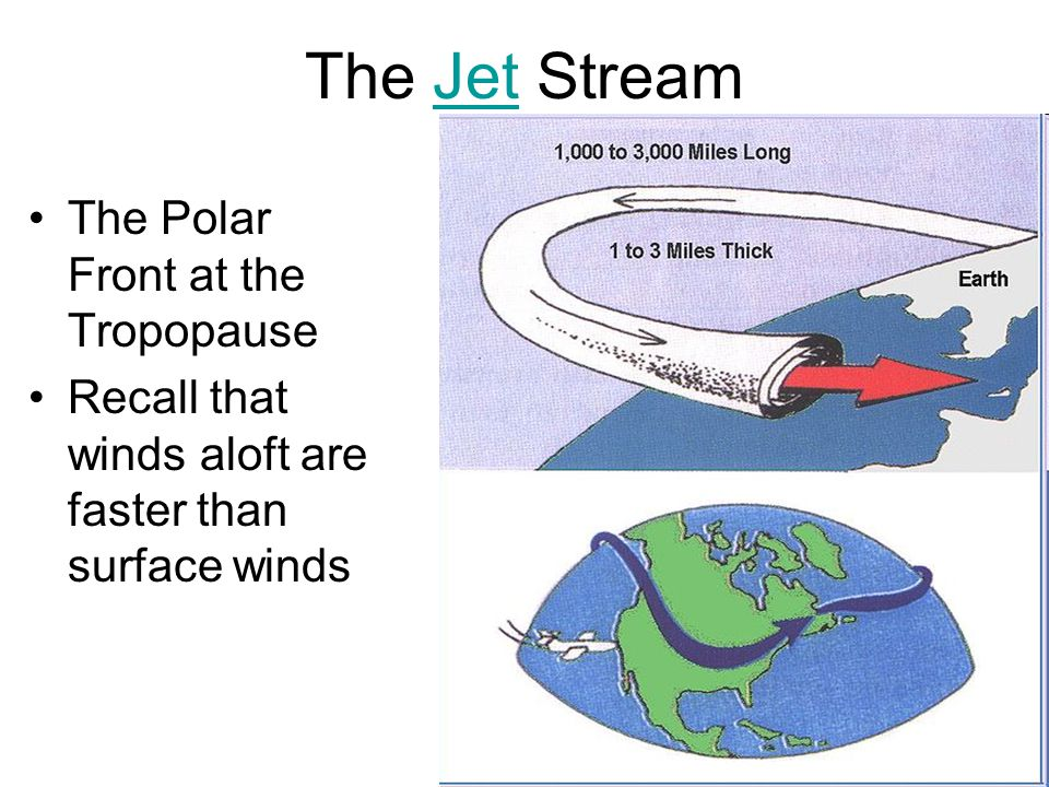 The Jet Stream The Polar Front at the Tropopause