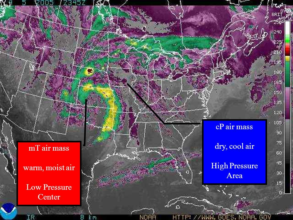 cP air mass dry, cool air High Pressure Area mT air mass warm, moist air Low Pressure Center