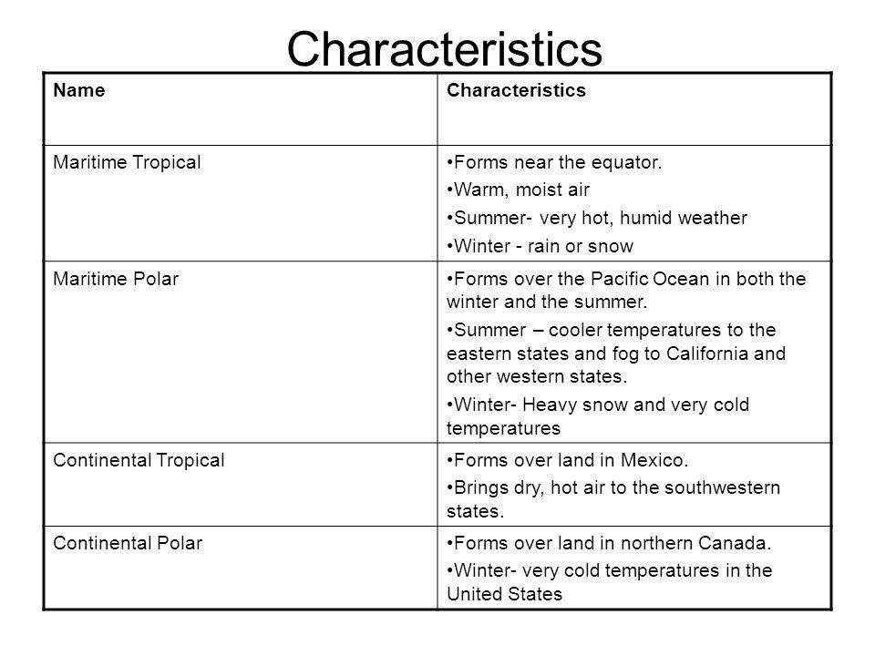 Characteristics Name Characteristics Maritime Tropical