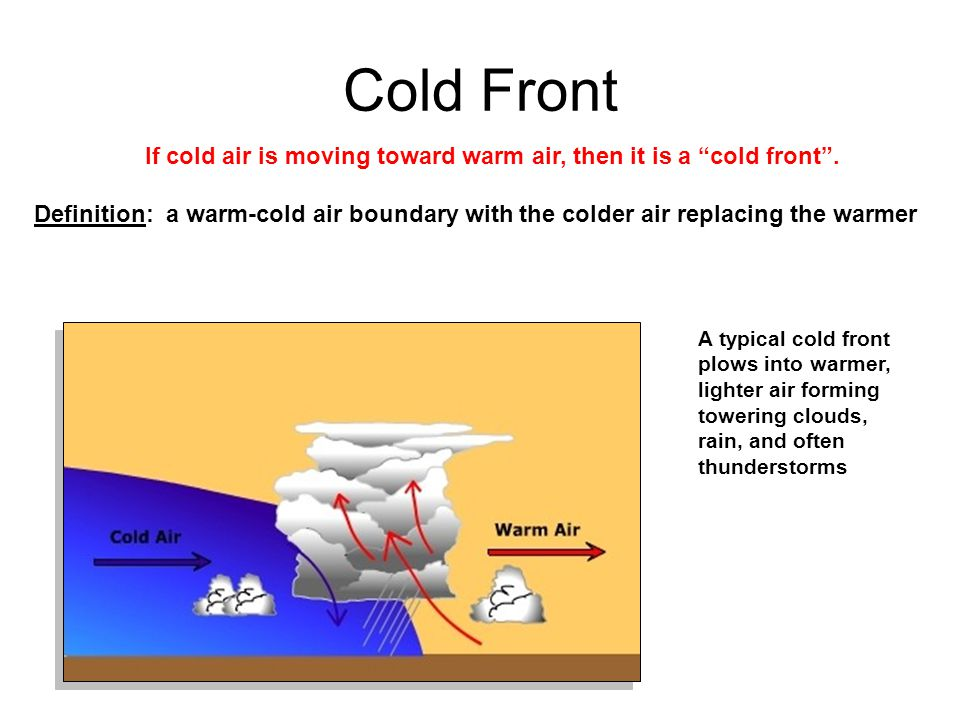 If cold air is moving toward warm air, then it is a cold front .