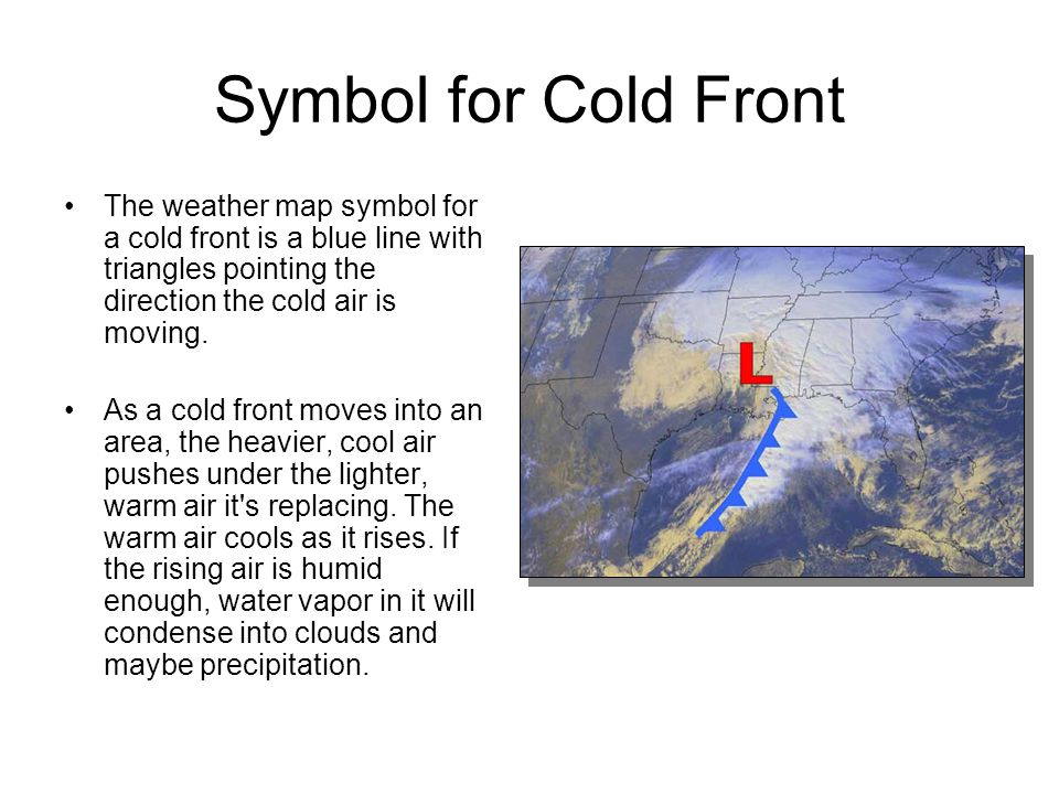 Symbol for Cold Front The weather map symbol for a cold front is a blue line with triangles pointing the direction the cold air is moving.
